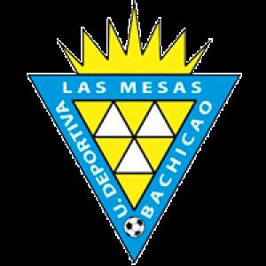 las-mesas